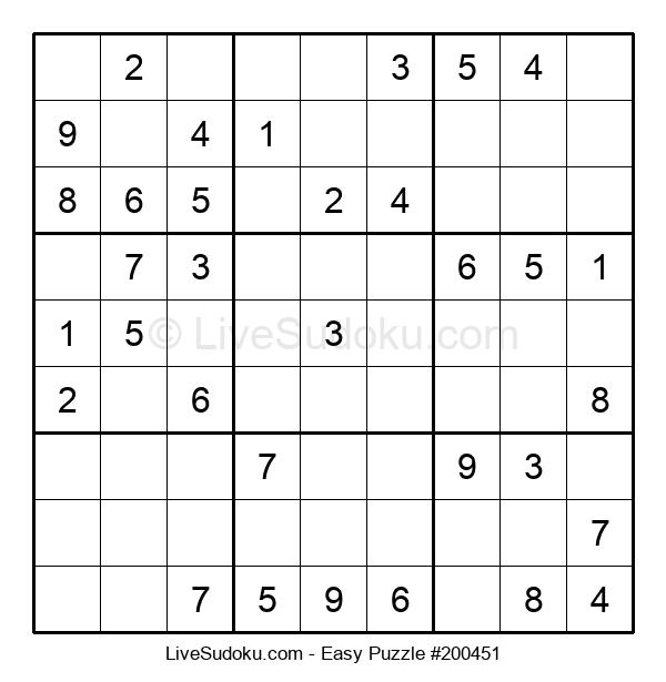 Beginners Puzzle #200451