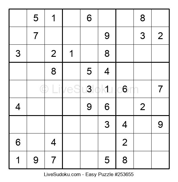 Beginners Puzzle #253655