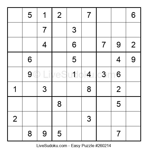 Beginners Puzzle #260214