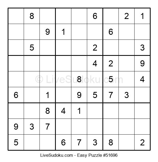 Beginners Puzzle #51696